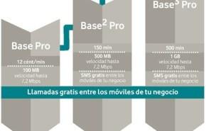 Tarifas Vodafone Base Pro para empresas y autónomos