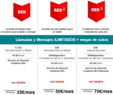 El Número de telefono gratuito Vodafone | Atención al cliente