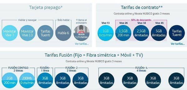 tarifas-movistar