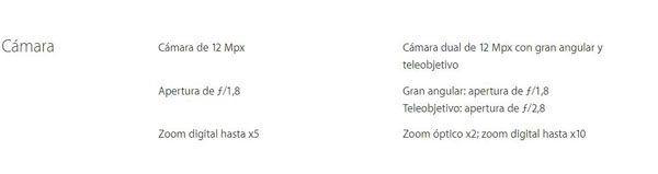 precio-iphone-7s-caracteristicas-camara