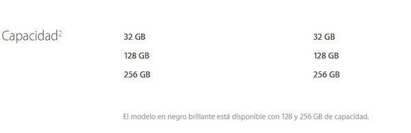 precio-iphone-7s-caracteristicas-capacidad