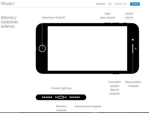 precio-iphone-7s-caracteristicas-manejo-botones