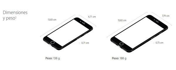 precio-iphone-7s-caracteristicas-tamano