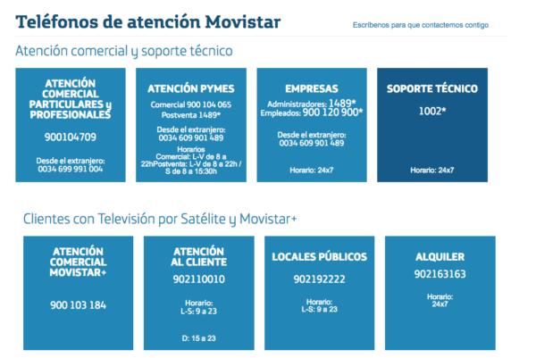 Teléfonos de información de Movistar